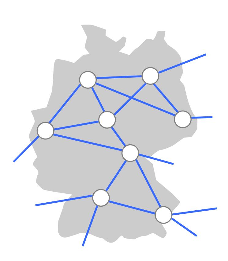 Immobilienvermarktung  über unser Netzwerk